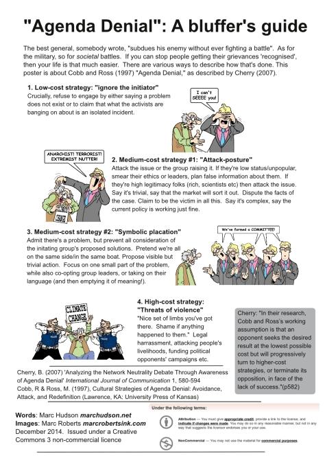 agenda denial-page001