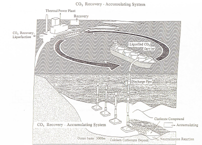 1992 aus coal conf ccs image kawamata