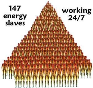147energyslaves