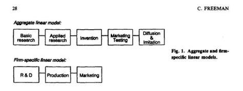 1996 freeman linear model