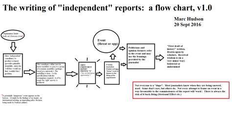 independentreports
