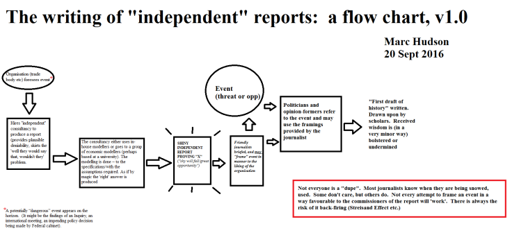 independentreports