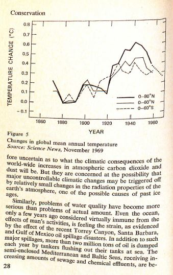 1971 conservation page 28
